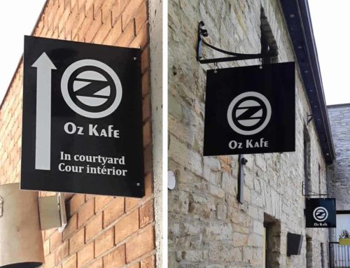 What is the right sign for my business?